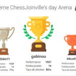 ChessJoinville's Day